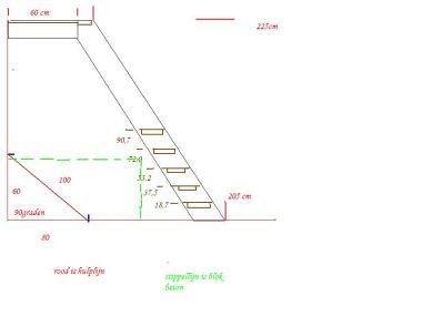 keldertrap met plateau maken pagina 2