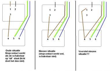 Aan en uit schakelaar incl geaard stopcontact aansluiten.
