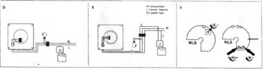 Ventilator met timer werkt niet