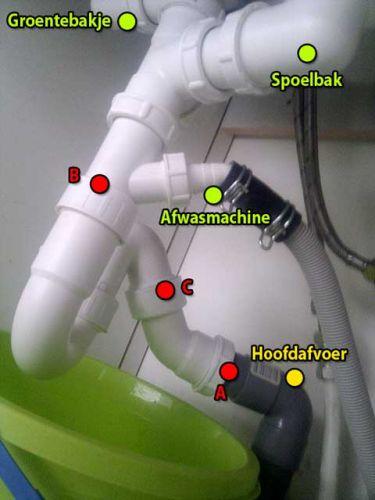 Keukenafvoer is traag, niet verstopt(?) # Wasbak Gieten_222813