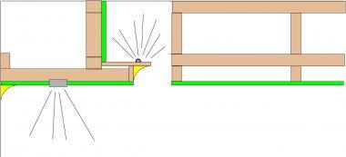 Lichtkoof maken met hout en gipsplaten