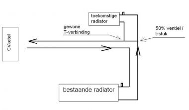 Radiator In Serie Aansluiten.Leiding Aftakken Ivm Extra Radiator