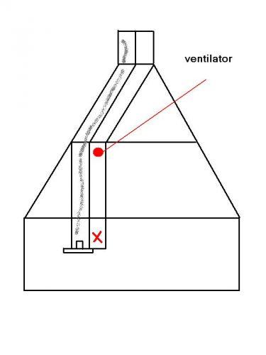 Badkamer ventilator vlak voor bocht? | KLUSIDEE.NL