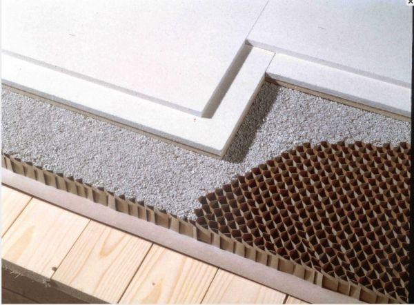 Goedkope isolatie vloer met zand
