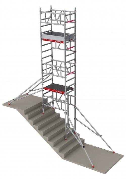 Hoe kan ik dit trapgat veilig schilderen - Hoe om te schilderen een trap ...