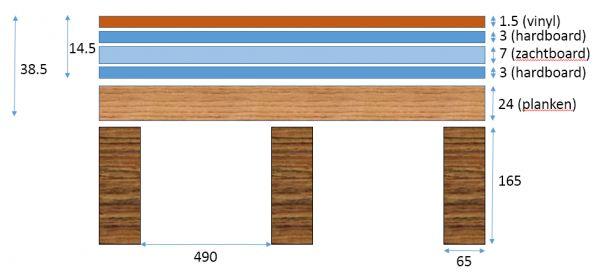 Geliefde 75x75 keramische tegels op houten ondervloer GH06