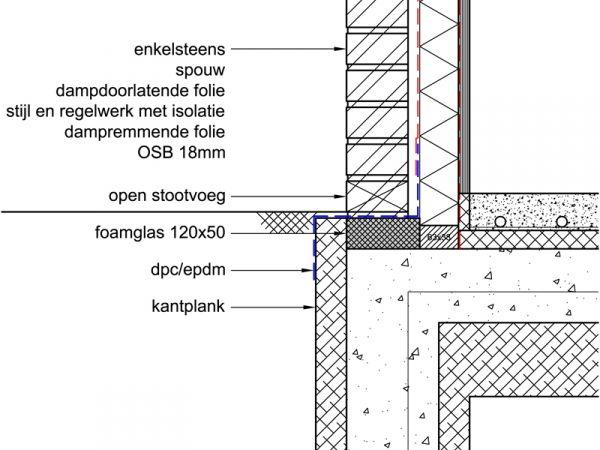 Verbouwing bestaande schuur