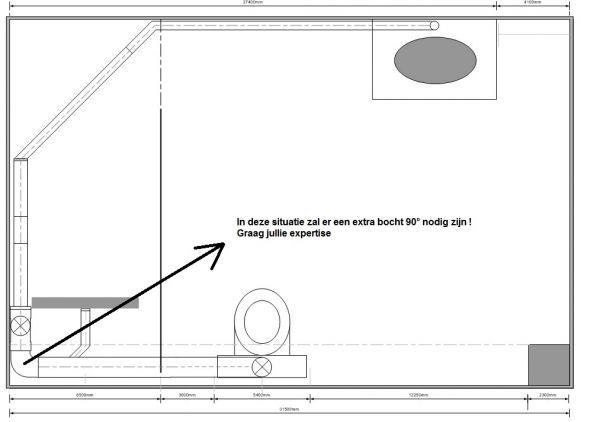 indeling afvoer nieuwe badkamer