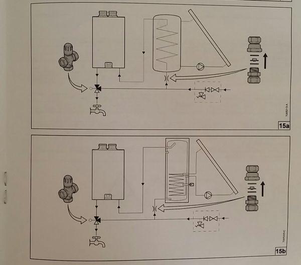 Verbazingwekkend Zonneboiler op CV (vraag a.h.v. bijgeleverd schema) ES-18
