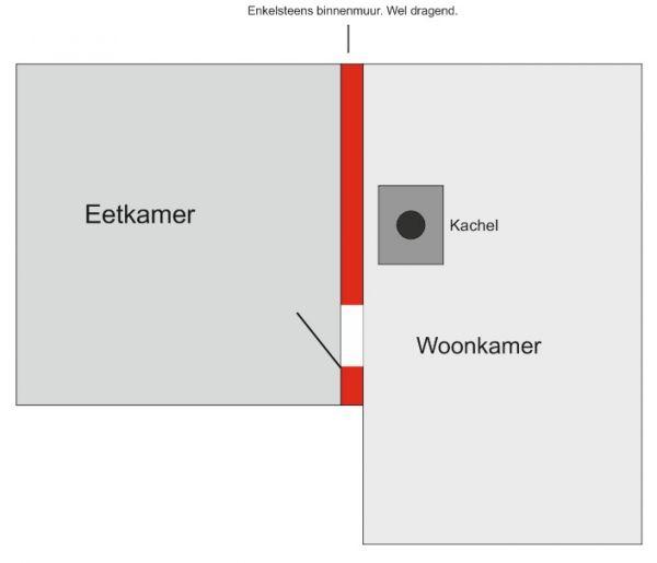 Bekend Houtkachel ander vertrek verwarmen met ventilator XS77