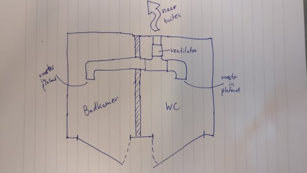 Afzuiging Badkamer Nodig : Ventilatie van badkamer en wc via een enkel kanaal