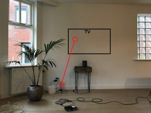 Tv In Muur : Kabels tv door muur laten lopen