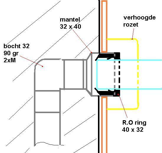 Beroemd Afvoer aansluiting muur (40mm)wasbak inklemming rubber ring WP68