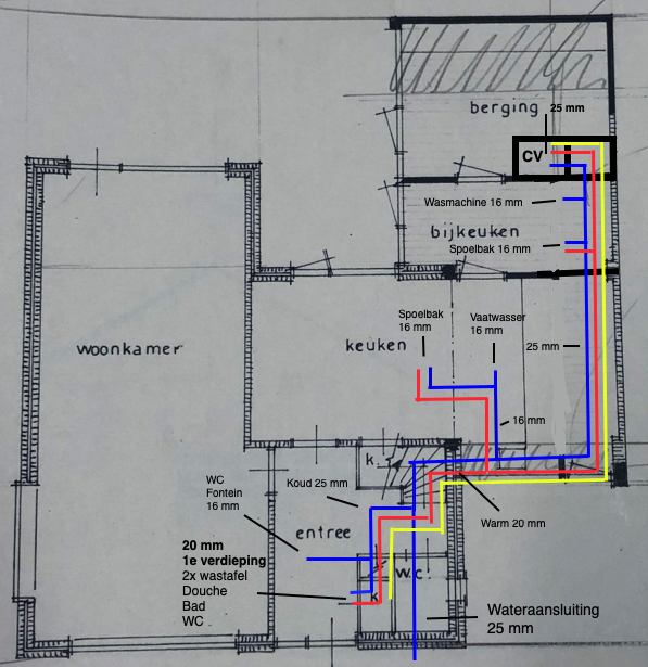 Advies Waterleiding Renovatie Woning Klusidee Nl