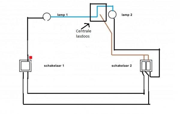 2 lampen - 1 gewone schakelaar