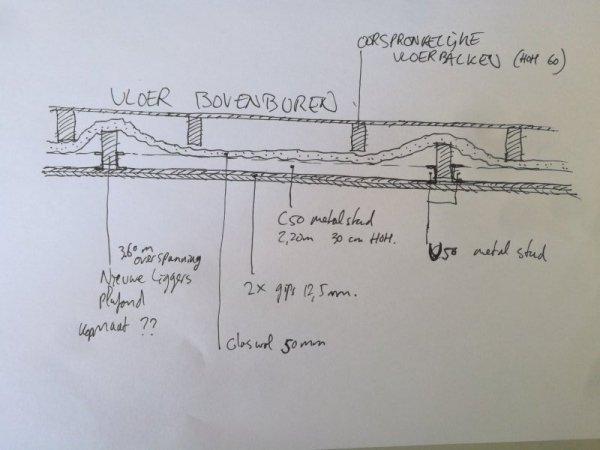 Voorkeur Vrijdragend metal stud plafond met houten hoofdliggers FH38