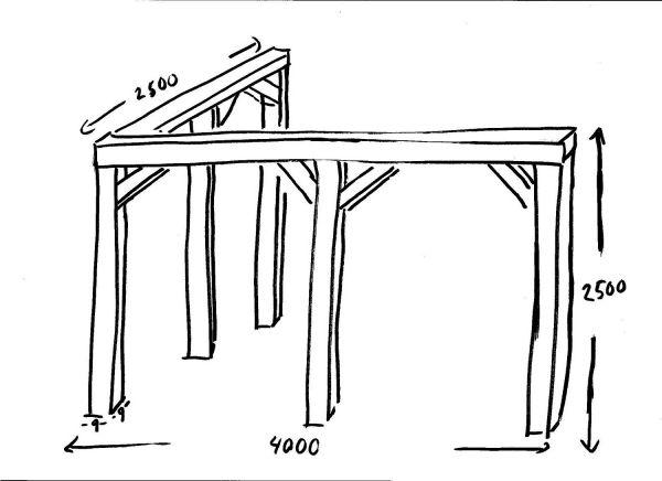 Pergola bouwen van lariks palen for Tekening op schaal maken
