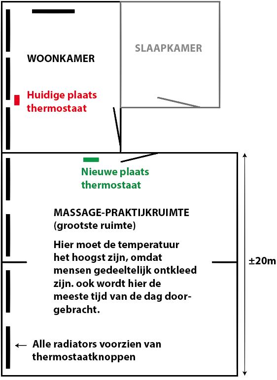 Advies gevraagd: kamerthermostaat woonkamer of werkruimte?